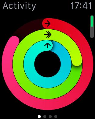 watch_activity