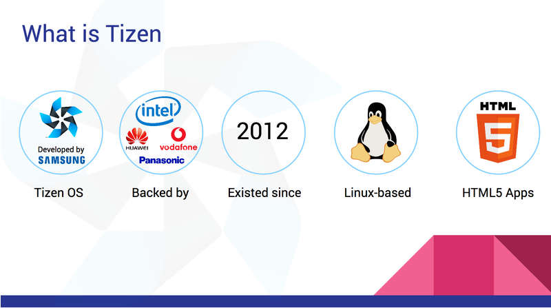 What is Tizen