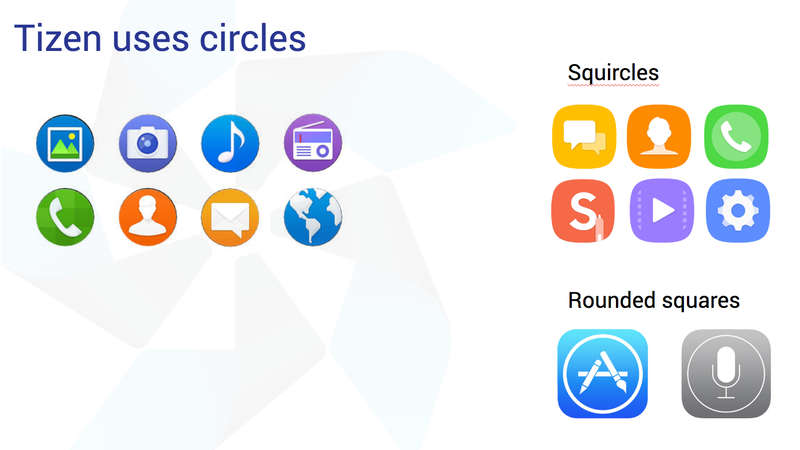 tizen-uses-circles