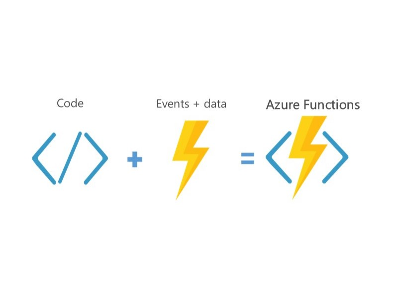 A simple API using Azure Functions – immedia